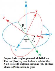 Euler.PNG